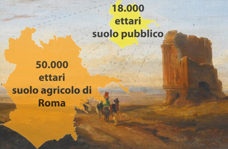 Roma Agricola